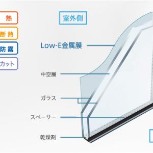 Low-Eペアガラス遮熱タイプ